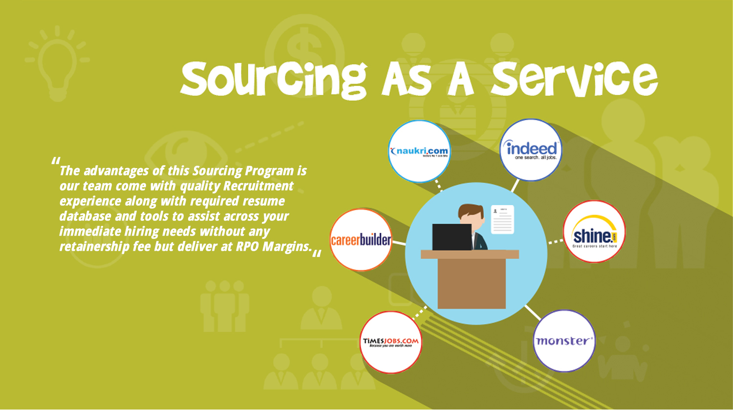 Syban India Sourcing As A Service To Rpo Customers Syban India